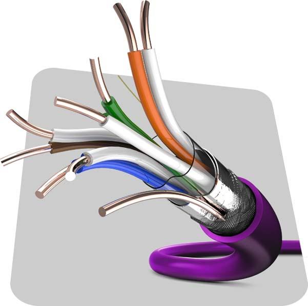 CAT5E SFTP PVC INDOOR