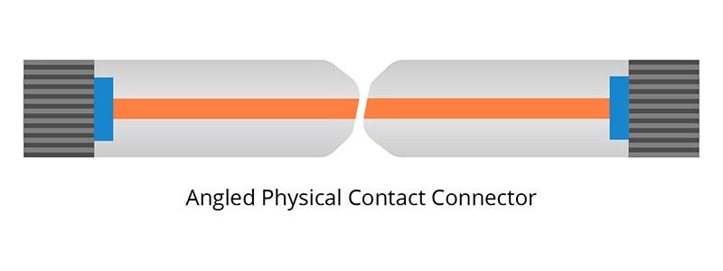 اتصال دهنده فیبر APC