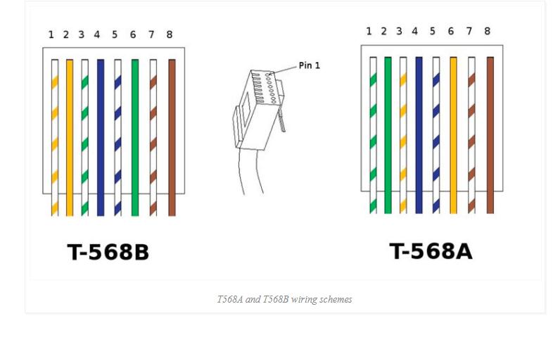 t-568b_t-568a