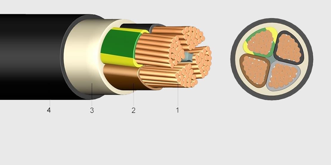 اسکرین هادی کابل شبکه