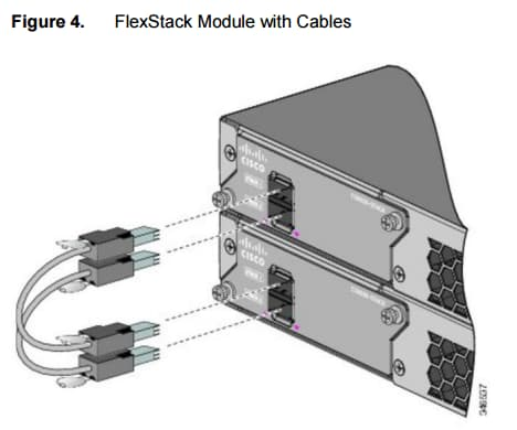 کابل FlexStack