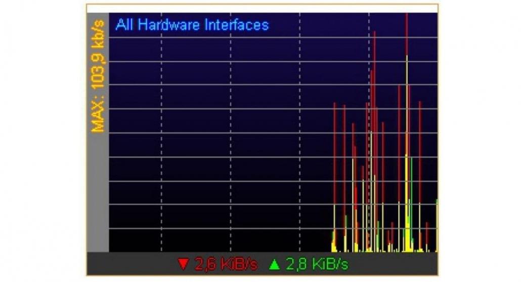 نرم افزار NetMeter Evo
