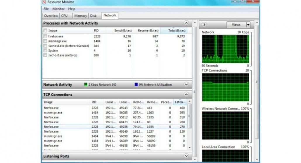 Network Activity Indicator (شاخص فعالیت شبکه)